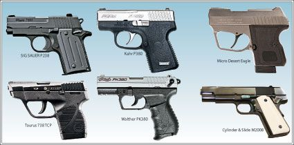 Types of guns and their names and pictures pdf