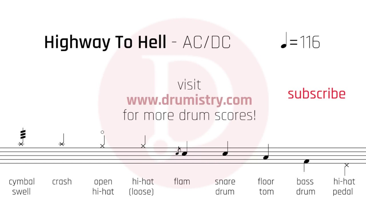 Highway to hell drum pdf