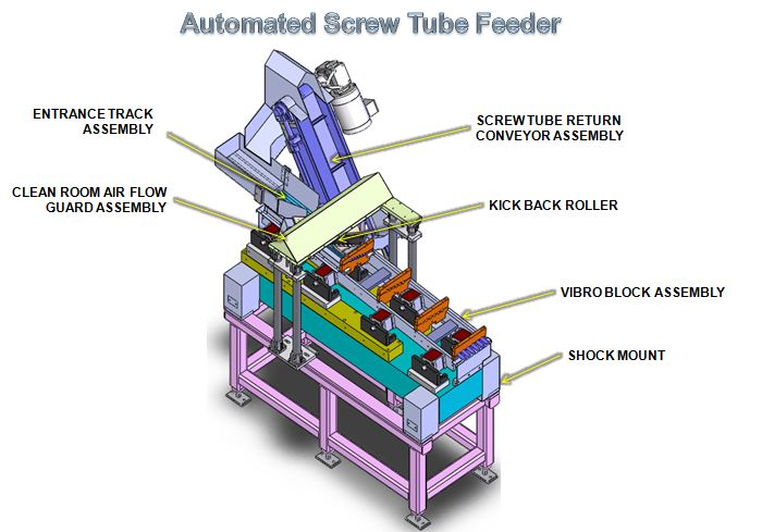 Mechanical feeders in automation pdf